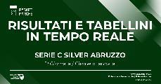 https://www.basketmarche.it/immagini_articoli/24-10-2021/silver-abruzzo-live-risultati-tabellini-giornata-120.jpg