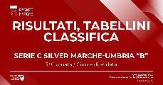 https://www.basketmarche.it/immagini_articoli/24-10-2021/silver-marche-umbria-girone-ascoli-porto-recanati-fanno-gualdo-vince-derby-overtime-120.jpg
