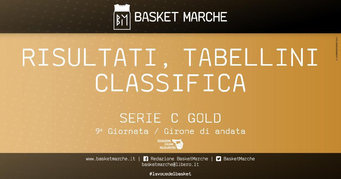 https://www.basketmarche.it/immagini_articoli/24-11-2019/serie-gold-matelica-foligno-testa-bene-bramante-pisaurum-chieti-samb-600.jpg