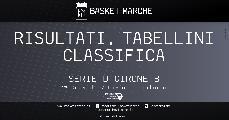 https://www.basketmarche.it/immagini_articoli/25-01-2020/regionale-girone-anticipi-ritorno-sporting-ascoli-corsare-severino-nona-fila-120.jpg