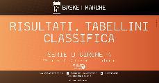 https://www.basketmarche.it/immagini_articoli/25-01-2020/regionale-girone-anticipi-ritorno-successi-interni-basket-giovane-boys-120.jpg