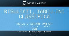 https://www.basketmarche.it/immagini_articoli/25-01-2020/regionale-umbria-anticipi-ritorno-ellera-spunta-dopo-overtime-babadook-correre-120.jpg