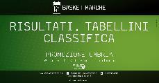 https://www.basketmarche.it/immagini_articoli/25-02-2020/promozione-umbria-bastia-fuga-altotevere-tiene-passo-bene-spello-perugia-flyers-120.jpg