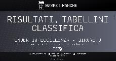 https://www.basketmarche.it/immagini_articoli/25-02-2020/under-eccellenza-girone-stella-azzurra-fermano-bene-pontevecchio-progetto-roma-120.jpg