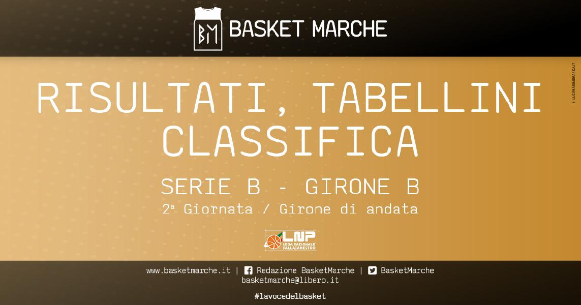 https://www.basketmarche.it/immagini_articoli/25-03-2021/serie-girone-colpi-esterni-pavia-piacenza-varese-fiorenzuola-bene-agrigento-partite-rinviate-600.jpg
