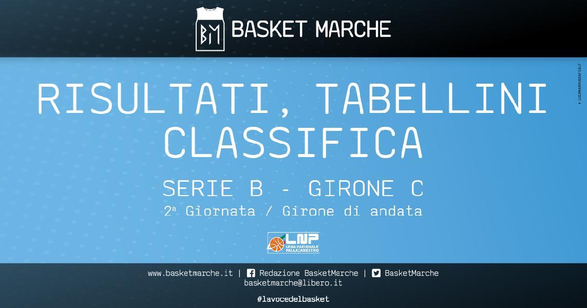 https://www.basketmarche.it/immagini_articoli/25-03-2021/serie-girone-solo-gare-disputate-fabriano-cividale-continuano-correre-jesi-vittoria-600.jpg