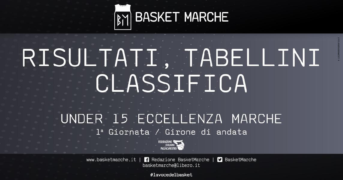 https://www.basketmarche.it/immagini_articoli/25-04-2021/under-eccellenza-giornata-esordio-vittorie-esterne-robur-family-osimo-stamura-600.jpg