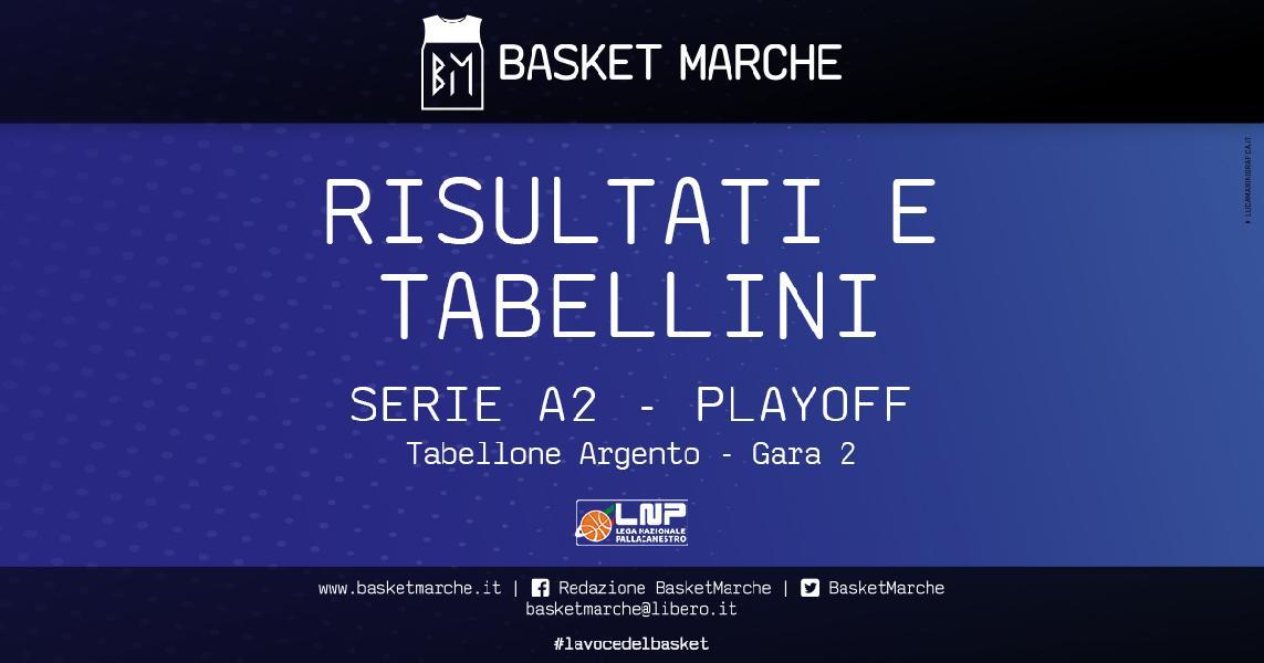 https://www.basketmarche.it/immagini_articoli/25-05-2021/playoff-tabellone-argento-gara-verona-torino-vanno-ravenna-forl-impattano-600.jpg