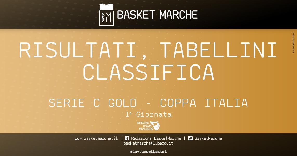 https://www.basketmarche.it/immagini_articoli/25-09-2021/gold-coppa-italia-vittoria-trasferta-bramante-pesaro-600.jpg