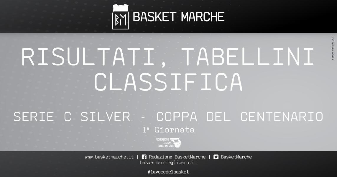 https://www.basketmarche.it/immagini_articoli/25-09-2021/silver-coppa-centenario-marino-recanati-porto-recanati-corsare-bene-acqualagna-perugia-600.jpg