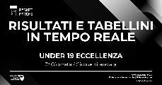 https://www.basketmarche.it/immagini_articoli/25-10-2021/under-eccellenza-live-risultati-tabellini-giornata-tempo-reale-120.jpg