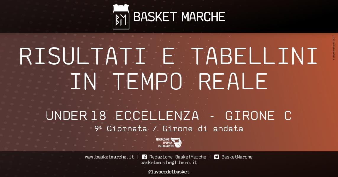 https://www.basketmarche.it/immagini_articoli/25-11-2019/under-eccellenza-risultati-nona-giornata-girone-tempo-reale-600.jpg