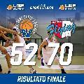 https://www.basketmarche.it/immagini_articoli/26-01-2020/porto-sant-elpidio-basket-cade-casa-sinermatic-ozzano-120.jpg