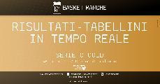https://www.basketmarche.it/immagini_articoli/26-01-2020/serie-gold-live-gioca-ritorno-risultati-finali-tempo-reale-120.jpg