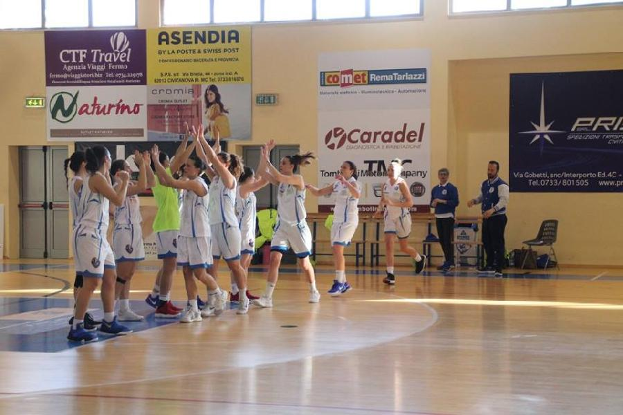 https://www.basketmarche.it/immagini_articoli/26-04-2019/feba-civitanova-gioca-playoff-sfida-elite-basket-roma-600.jpg