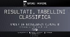 https://www.basketmarche.it/immagini_articoli/26-04-2021/eccellenza-girone-pall-sett-giov-montegranaro-concede-bene-stamura-120.jpg