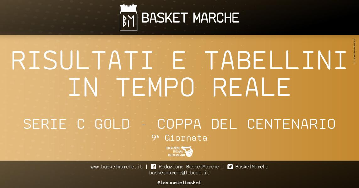 https://www.basketmarche.it/immagini_articoli/26-06-2021/gold-coppa-centenario-live-risultati-tabellini-ultima-giornata-tempo-reale-600.jpg