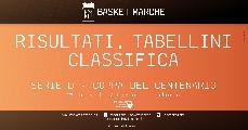 https://www.basketmarche.it/immagini_articoli/26-06-2021/regionale-basket-giovane-vince-coppa-centenario-basket-macerata-chiude-120.jpg