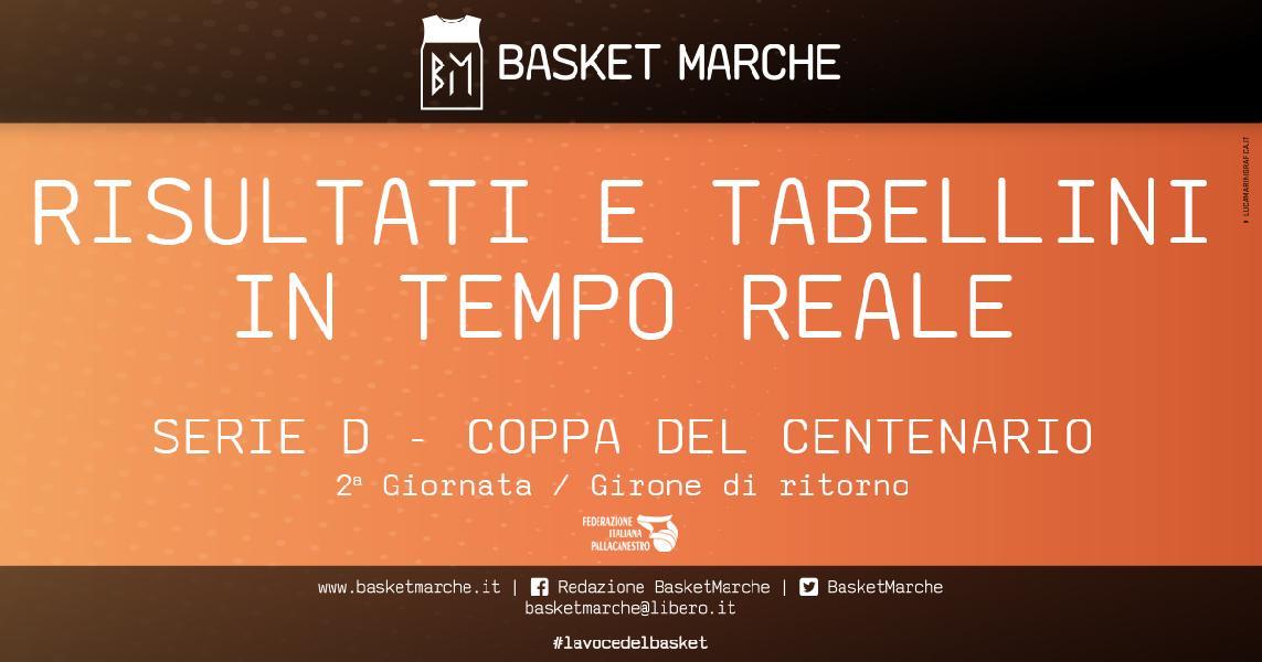 https://www.basketmarche.it/immagini_articoli/26-06-2021/regionale-coppa-centenario-risultati-tabellini-ultima-giornata-tempo-reale-600.jpg