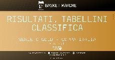https://www.basketmarche.it/immagini_articoli/26-09-2021/gold-coppa-italia-successi-esterni-bramante-matelica-pisaurum-bene-osimo-valdiceppo-120.jpg