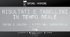 https://www.basketmarche.it/immagini_articoli/26-09-2021/serie-silver-live-risultati-tabellini-giornata-coppa-centenario-tempo-reale-120.jpg