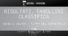 https://www.basketmarche.it/immagini_articoli/26-09-2021/silver-coppa-centenario-sono-vittorie-esterne-bene-acqualagna-perugia-sospeso-derby-pesarese-120.jpg