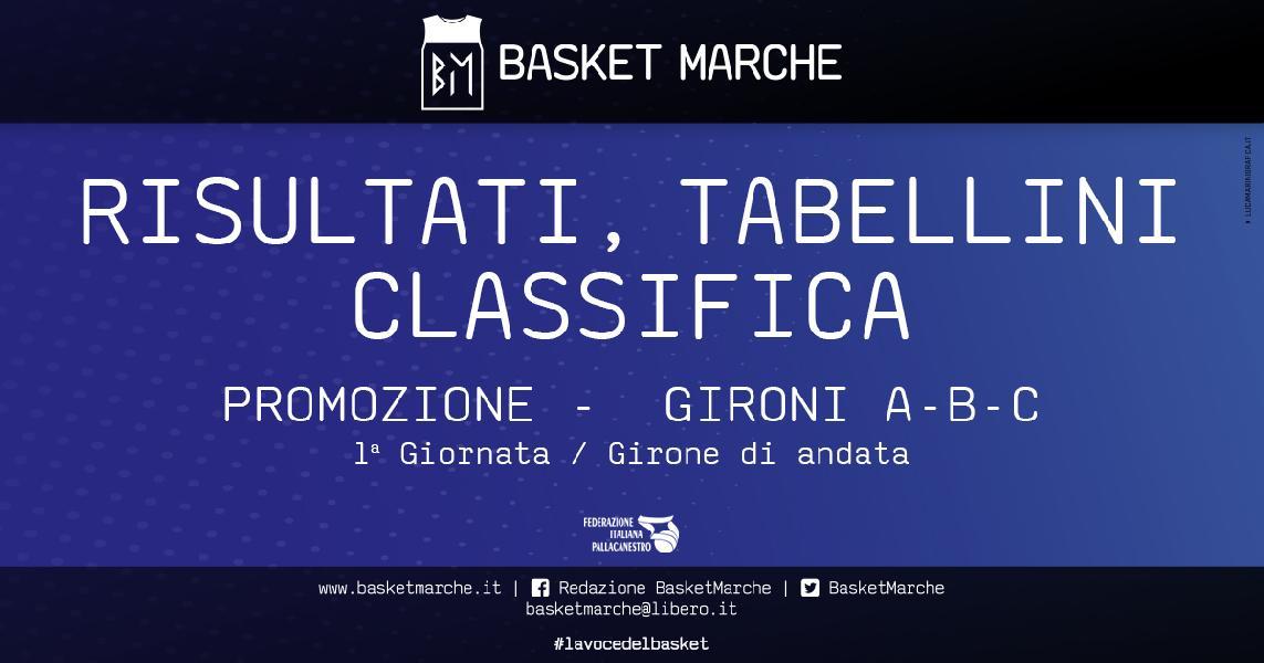 https://www.basketmarche.it/immagini_articoli/26-10-2019/promozione-risultati-tabellini-giornata-gironi-600.jpg