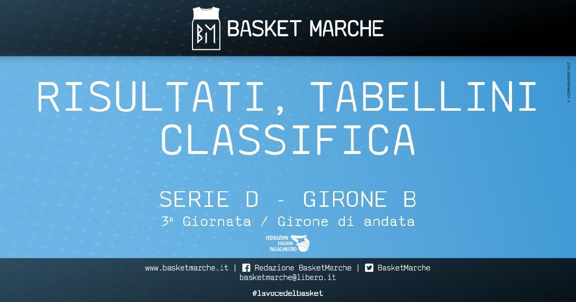 https://www.basketmarche.it/immagini_articoli/26-10-2019/regionale-girone-anticipi-successi-interni-vigor-matelica-picchio-civitanova-600.jpg