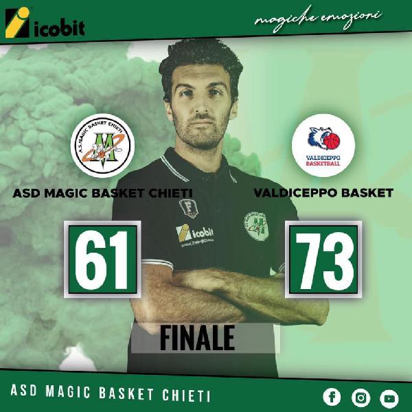https://www.basketmarche.it/immagini_articoli/26-10-2019/valdiceppo-basket-espugna-merito-campo-magic-basket-chieti-600.jpg