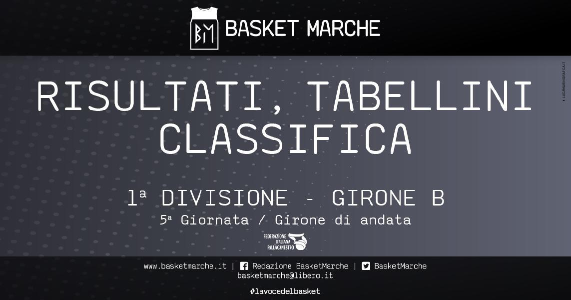 https://www.basketmarche.it/immagini_articoli/26-11-2019/prima-divisione-polverigi-orsal-imbattute-successi-titans-sharks-adriatico-montemarciano-600.jpg
