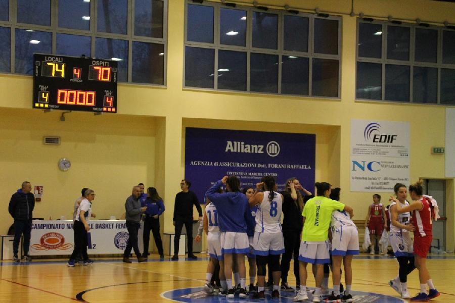 https://www.basketmarche.it/immagini_articoli/27-01-2020/feba-civitanova-vittoria-superando-virtus-cagliari-600.jpg