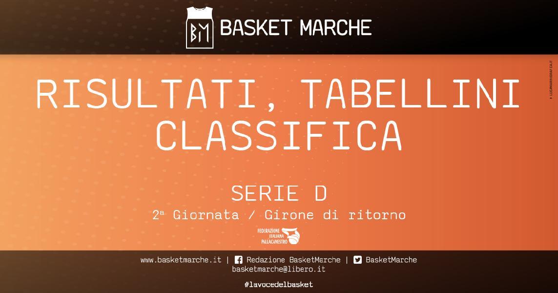 https://www.basketmarche.it/immagini_articoli/27-01-2020/regionale-provvedimenti-giudice-sportivo-giocatori-squalificati-600.jpg