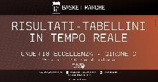 https://www.basketmarche.it/immagini_articoli/27-01-2020/under-eccellenza-live-girone-risultati-ritorno-tempo-reale-120.jpg