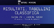 https://www.basketmarche.it/immagini_articoli/27-01-2021/serie-rosso-forl-sola-comando-bene-napoli-scafati-eurobasket-chieti-cento-corsara-120.jpg