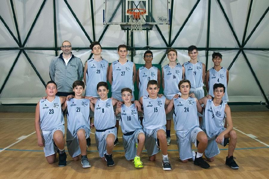 https://www.basketmarche.it/immagini_articoli/27-03-2019/eccellenza-coppa-marche-perugia-basket-supera-ancona-progetto-2004-600.jpg