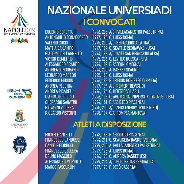 https://www.basketmarche.it/immagini_articoli/27-05-2019/elenco-convocati-nazionale-vista-universiade-tutte-tappe-avvicinamento-600.jpg