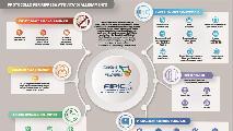 https://www.basketmarche.it/immagini_articoli/27-05-2020/scarica-protocollo-svolgimento-allenamenti-elenco-esercizi-basket-minibasket-120.jpg