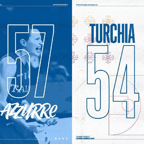 https://www.basketmarche.it/immagini_articoli/27-06-2019/eurobasket-femminile-italia-parte-piede-giusto-turchia-600.jpg
