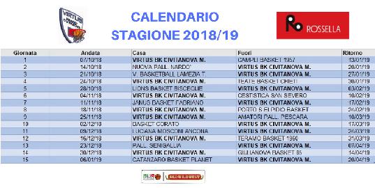 https://www.basketmarche.it/immagini_articoli/27-07-2018/serie-b-nazionale-coach-piero-millina-analizza-il-calendario-della-virtus-civitanova-270.png