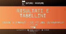 https://www.basketmarche.it/immagini_articoli/27-09-2021/regionale-umbria-coppa-centanario-partenza-positiva-assisi-atomika-ellera-viterbo-120.jpg
