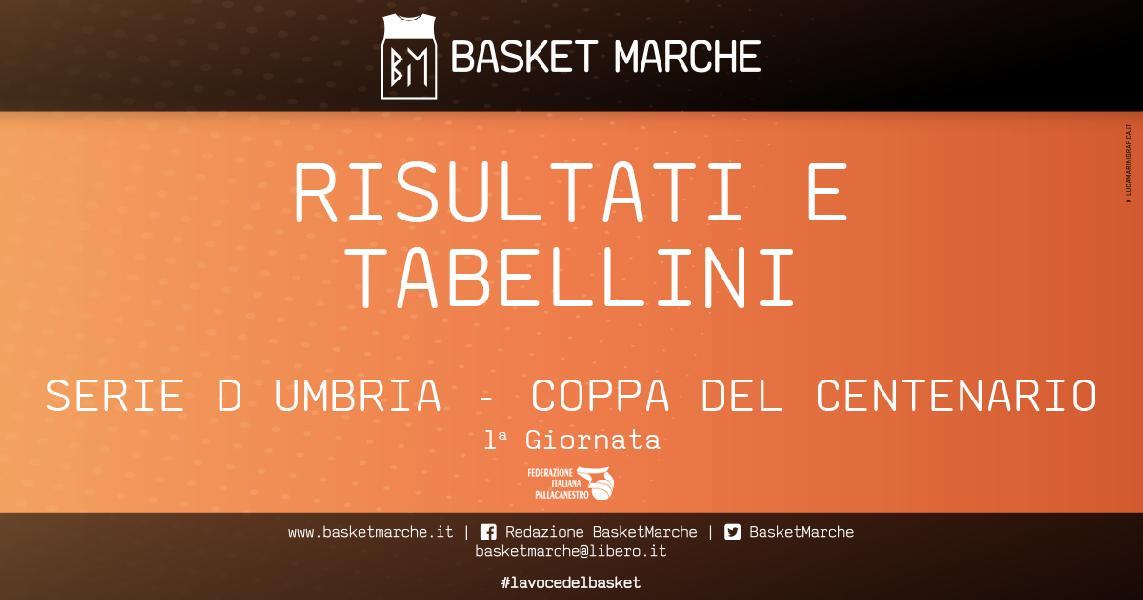 https://www.basketmarche.it/immagini_articoli/27-09-2021/regionale-umbria-coppa-centanario-partenza-positiva-assisi-atomika-ellera-viterbo-600.jpg