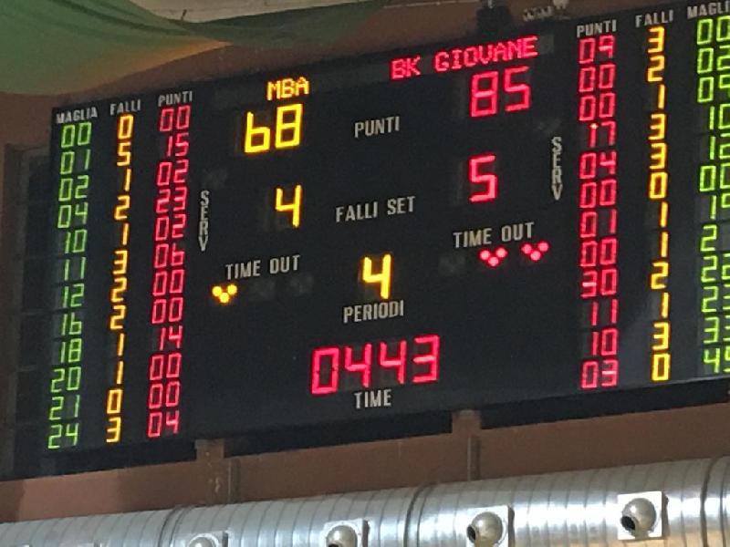 https://www.basketmarche.it/immagini_articoli/27-10-2019/convincente-vittoria-basket-giovane-pesaro-campo-serie-600.jpg