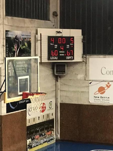 https://www.basketmarche.it/immagini_articoli/27-10-2019/polverigi-basket-inizia-campionato-vincendo-campo-titans-jesi-600.jpg