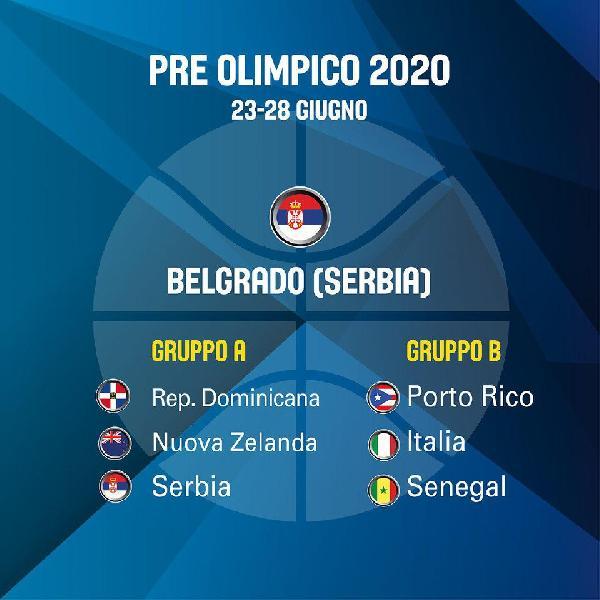 https://www.basketmarche.it/immagini_articoli/27-11-2019/olimpico-2020-italia-girone-senegal-portorico-vero-avversario-serbia-600.jpg