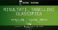 https://www.basketmarche.it/immagini_articoli/28-01-2020/promozione-umbria-bastia-sola-testa-altotevere-segue-ruota-bene-pontevecchio-deruta-perugia-120.jpg