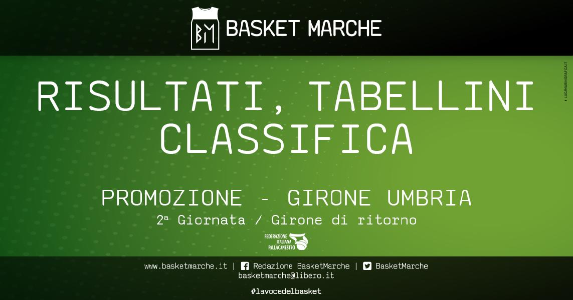 https://www.basketmarche.it/immagini_articoli/28-01-2020/promozione-umbria-bastia-sola-testa-altotevere-segue-ruota-bene-pontevecchio-deruta-perugia-600.jpg