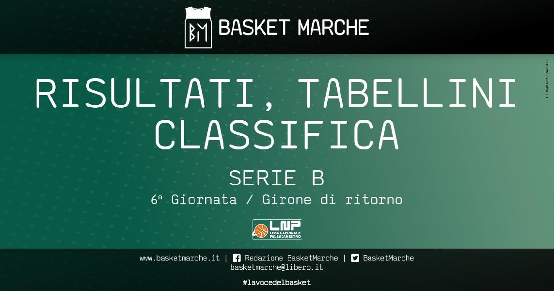 https://www.basketmarche.it/immagini_articoli/28-02-2021/serie-risultati-tabellini-ritono-piacenza-fabriano-rieti-taranto-qualificate-coppa-italia-600.jpg