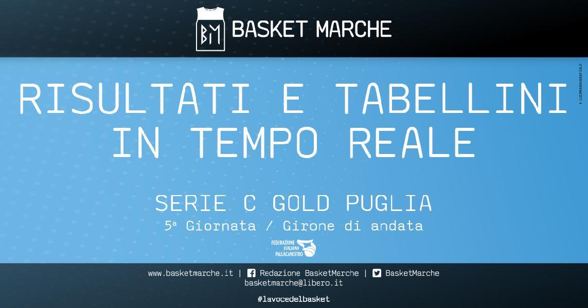 https://www.basketmarche.it/immagini_articoli/28-03-2021/serie-gold-puglia-live-gioca-giornata-risultati-tabellini-tempo-reale-600.jpg