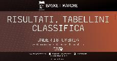 https://www.basketmarche.it/immagini_articoli/28-05-2021/under-umbria-basket-todi-testa-imbattuto-prima-gioia-virtus-assisi-120.jpg