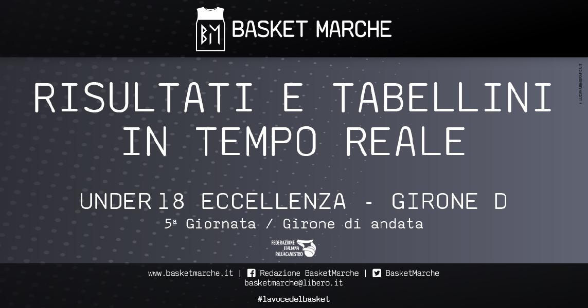 https://www.basketmarche.it/immagini_articoli/28-10-2019/under-eccellenza-gioca-giornata-girone-risultati-tabellini-tempo-reale-600.jpg